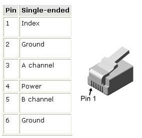 rj12 wiring rj12 image wiring diagram rj12 wiring rj12 auto wiring diagram schematic on rj12 wiring